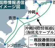 Okinawa chooses NTT Communications Corp to install an underwater cable connecting Okinawa, areas around Tokyo and Asian countries