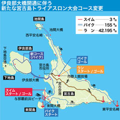 All Japan Triathlon Miyakojima to include Irabu Long Bridge on bike course