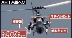 Parts of US Marine helicopter weighing 200 kilograms falls near Tonaki