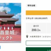 Shuri Castle fire: Crowdfunding campaign raises millions