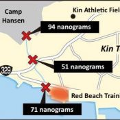 High levels of PFOS detected in Kin Town, the highest level at site adjacent to US base